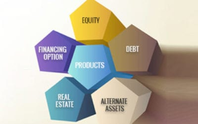 Alternative Assets Industry